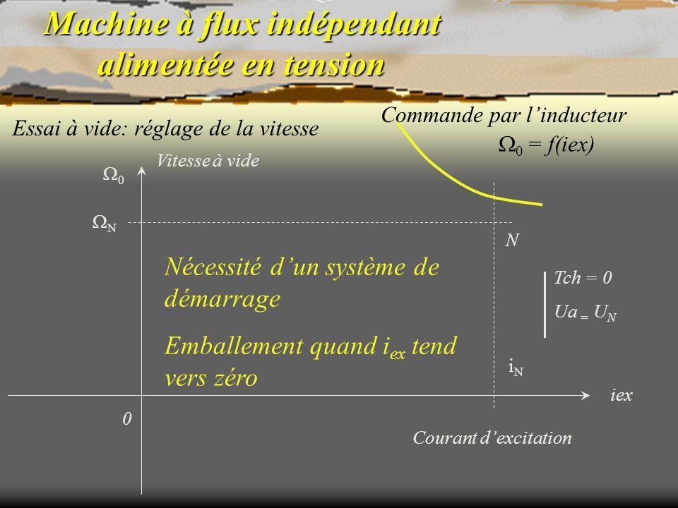 Machine à flux indépendant alimentée en tension Essai à vide: réglage de la vitesse N Tch = 0 Ua = U N 0 = f(iex) Commande par linducteur Courant dexc