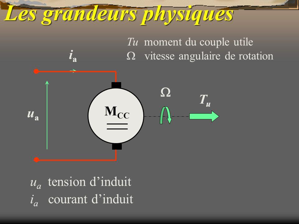 u a tension dinduit i a courant dinduit uaua iaia TuTu Les grandeurs physiques M CC Tu moment du couple utile vitesse angulaire de rotation