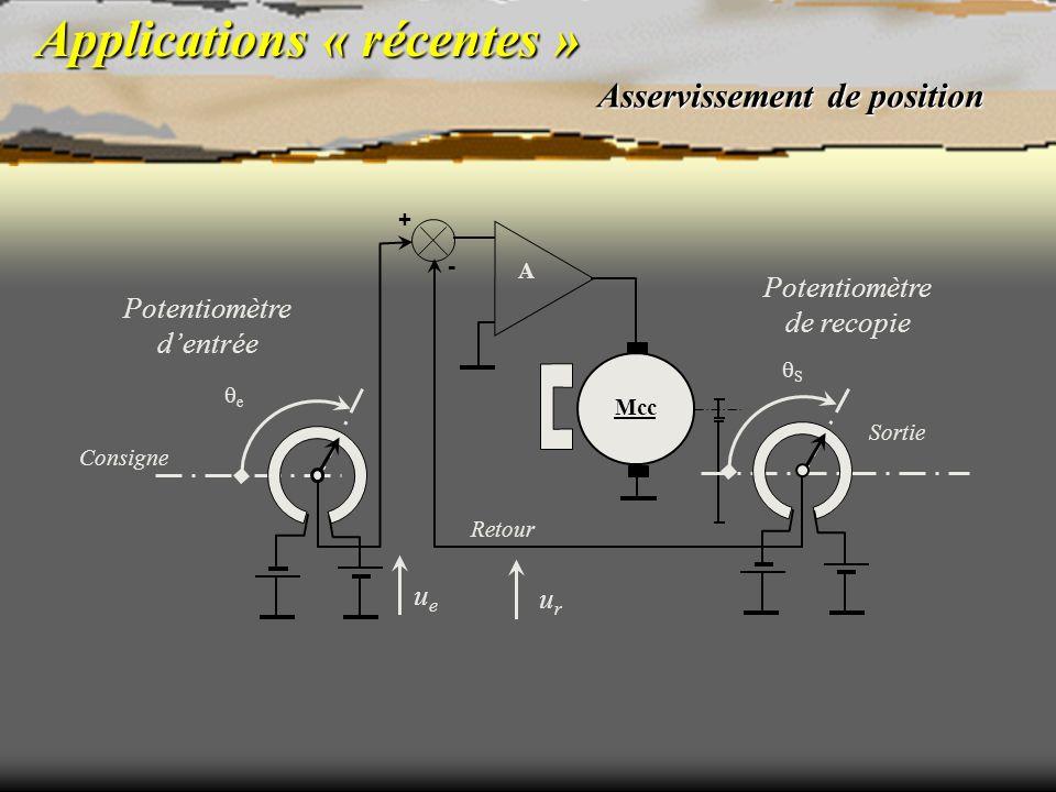Applications « récentes » Asservissement de position Mcc Retour + - A e Consigne S Sortie Potentiomètre dentrée Potentiomètre de recopie ueue urur