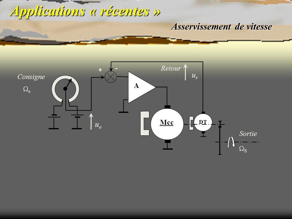 Applications « récentes » Asservissement de vitesse Consigne e + - A Retour DT S Sortie Mcc ueue urur