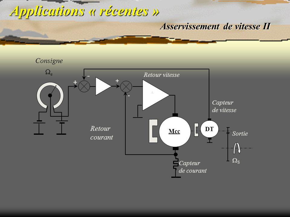 Applications « récentes » Asservissement de vitesse II Consigne e Retour vitesse + - A S Sortie DT Mcc Retour courant - + Capteur de vitesse Capteur d