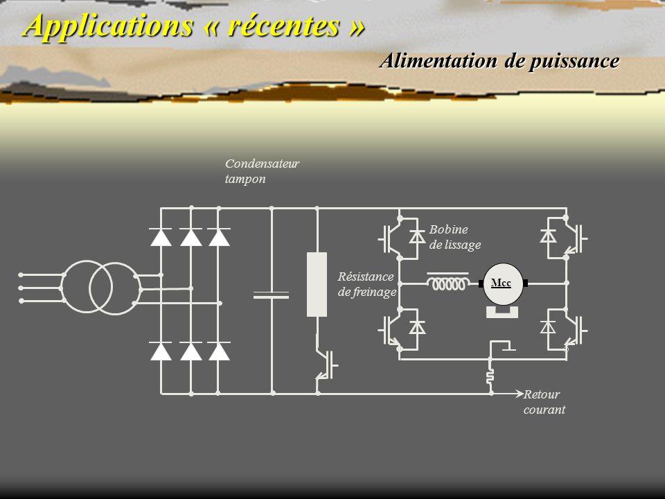 Applications « récentes » Alimentation de puissance Bobine de lissage Résistance de freinage Retour courant Condensateur tampon Mcc