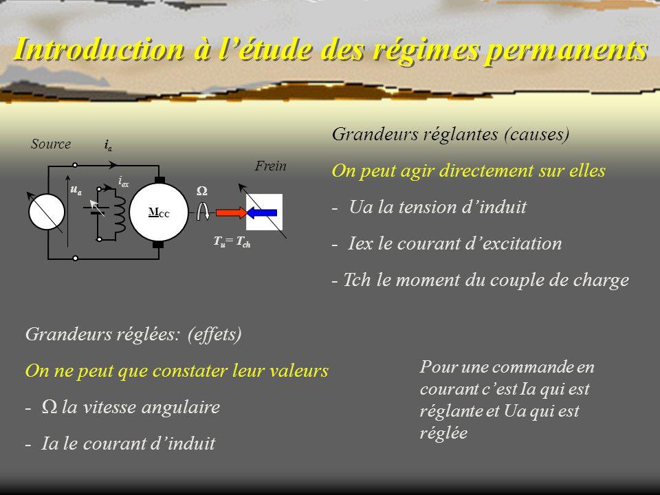 Introduction à létude des régimes permanents M CC uaua iaia T u = T ch i ex Source Frein Grandeurs réglantes (causes) On peut agir directement sur ell