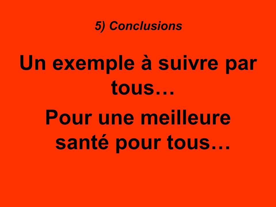 5) Conclusions Un exemple à suivre par tous… Pour une meilleure santé pour tous…