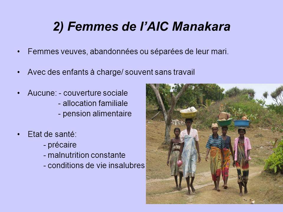 2) Femmes de lAIC Manakara Femmes veuves, abandonnées ou séparées de leur mari.