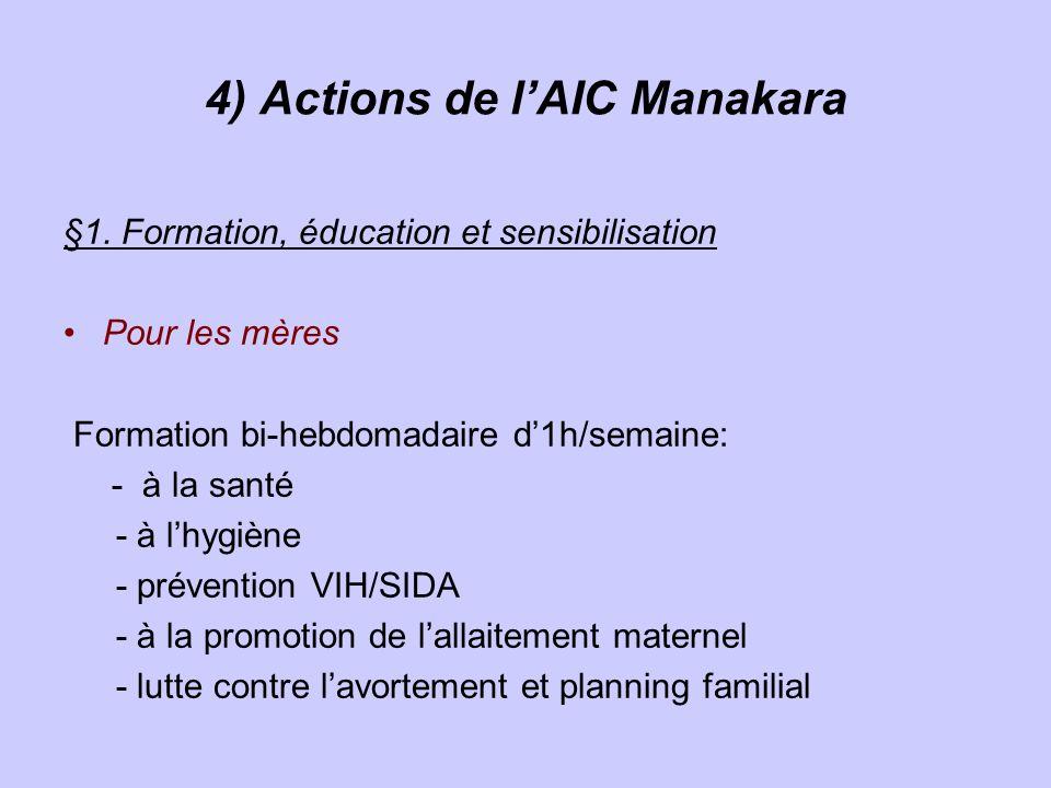 4) Actions de lAIC Manakara §1.
