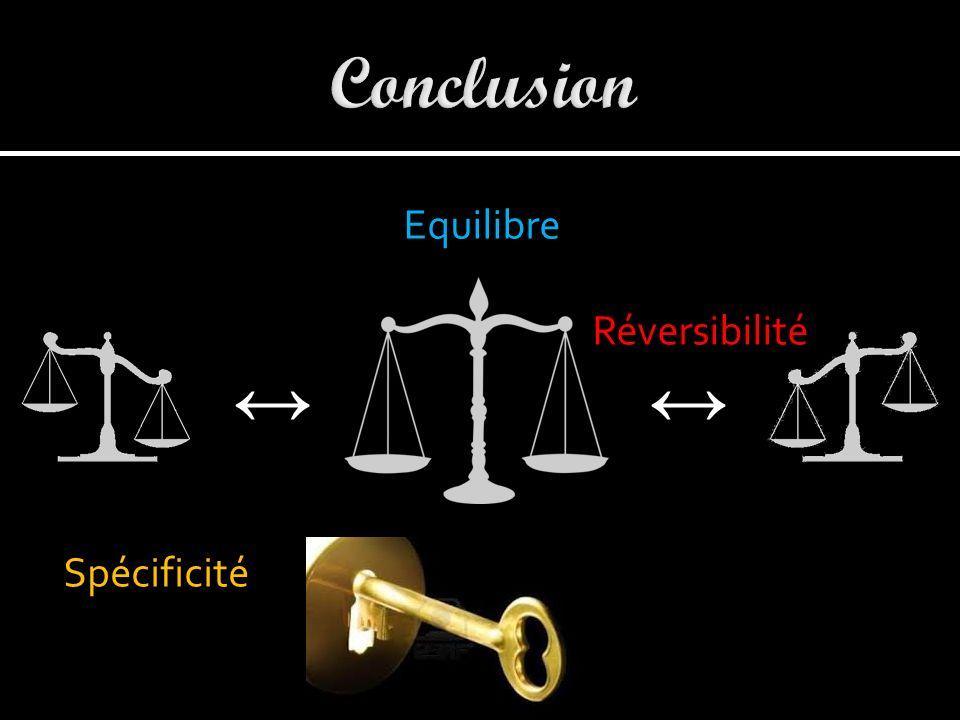 Réversibilité Spécificité Equilibre