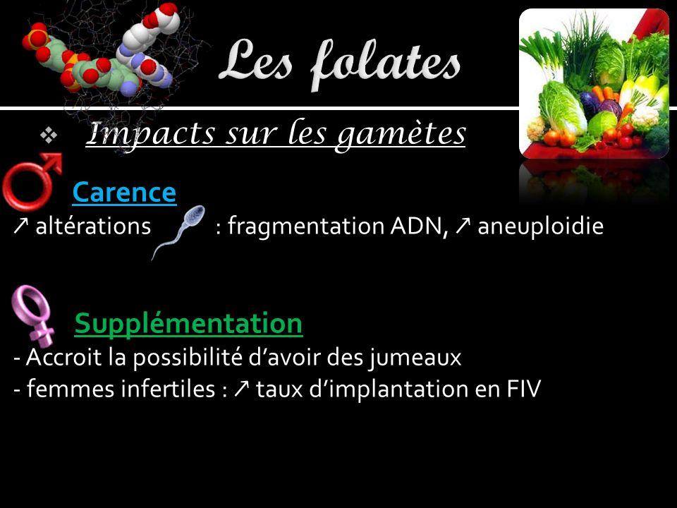 Impacts sur les gamètes Carence altérations : fragmentation ADN, aneuploidie Supplémentation - Accroit la possibilité davoir des jumeaux - femmes infertiles : taux dimplantation en FIV