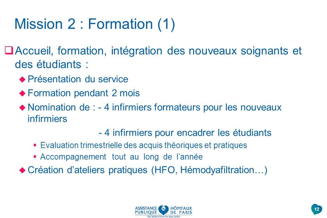 Mission 2 : Formation (1) Accueil, formation, intégration des nouveaux soignants et des étudiants : Présentation du service Formation pendant 2 mois N