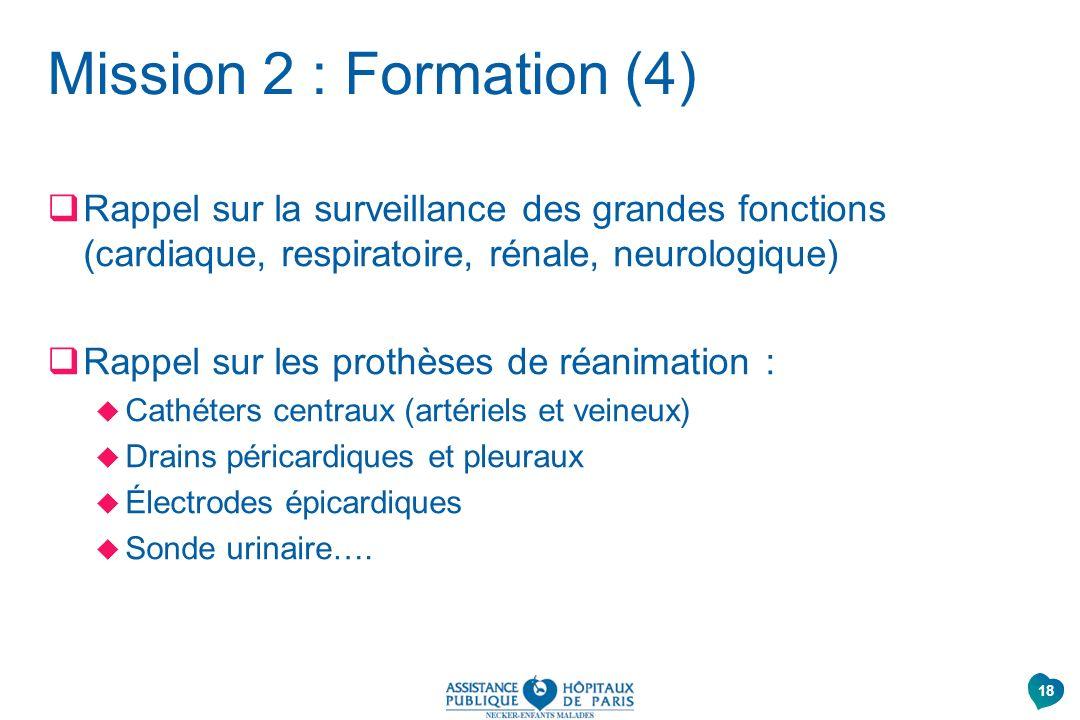 Mission 2 : Formation (4) Rappel sur la surveillance des grandes fonctions (cardiaque, respiratoire, rénale, neurologique) Rappel sur les prothèses de