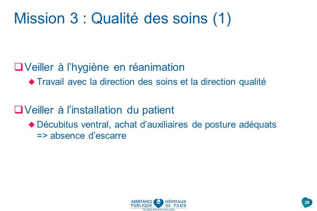Mission 3 : Qualité des soins (1) Veiller à lhygiène en réanimation Travail avec la direction des soins et la direction qualité Veiller à linstallatio