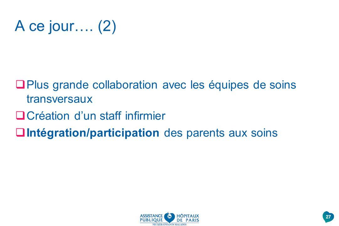 A ce jour…. (2) Plus grande collaboration avec les équipes de soins transversaux Création dun staff infirmier Intégration/participation des parents au