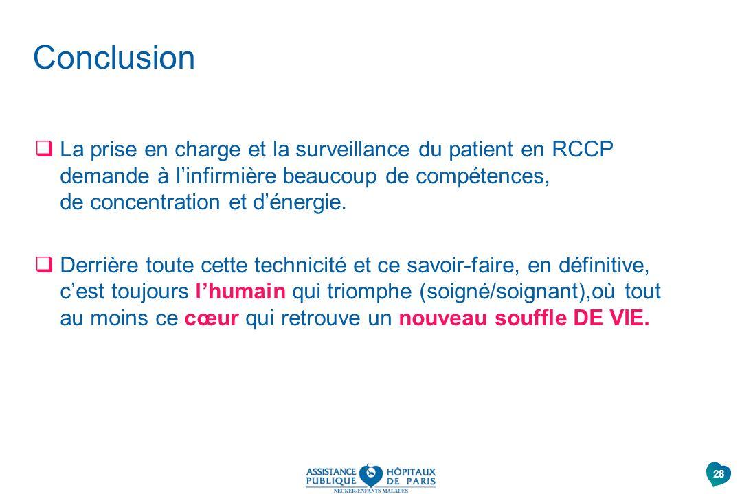 Conclusion La prise en charge et la surveillance du patient en RCCP demande à linfirmière beaucoup de compétences, de concentration et dénergie. Derri