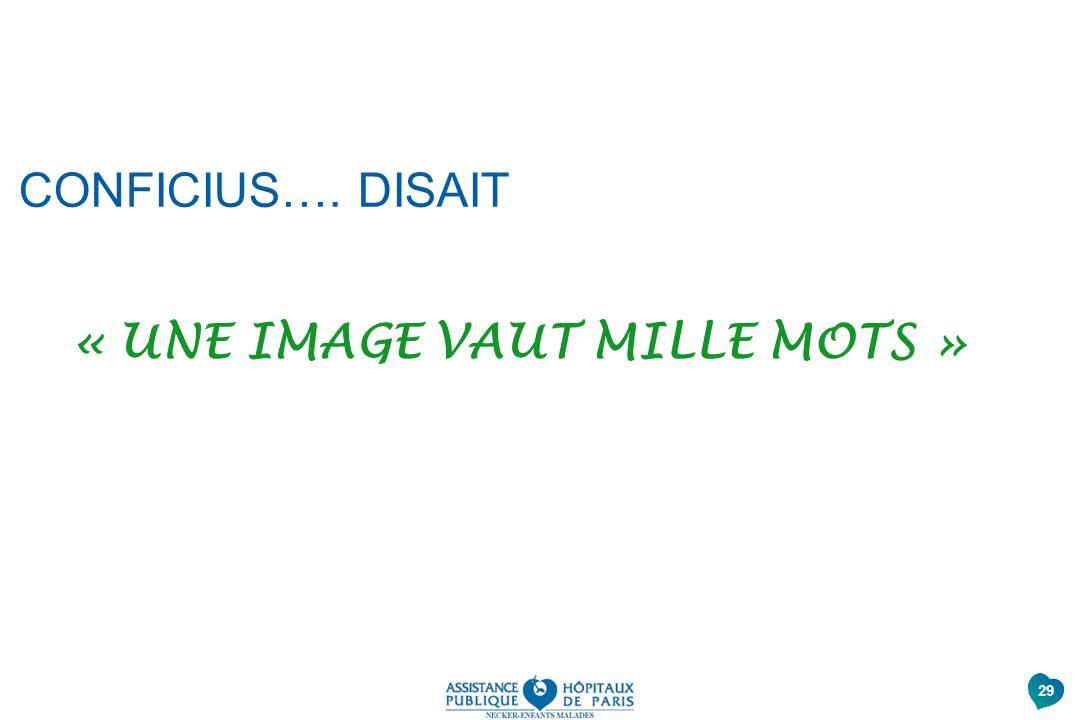 CONFICIUS…. DISAIT « UNE IMAGE VAUT MILLE MOTS » 29