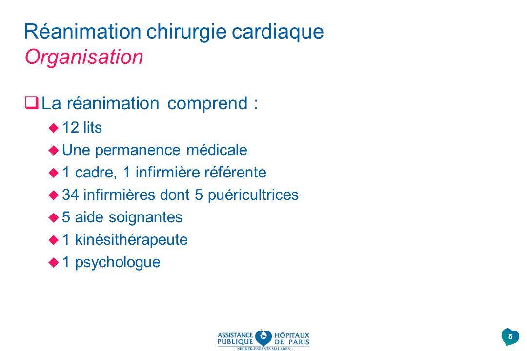 Réanimation chirurgie cardiaque Organisation La réanimation comprend : 12 lits Une permanence médicale 1 cadre, 1 infirmière référente 34 infirmières