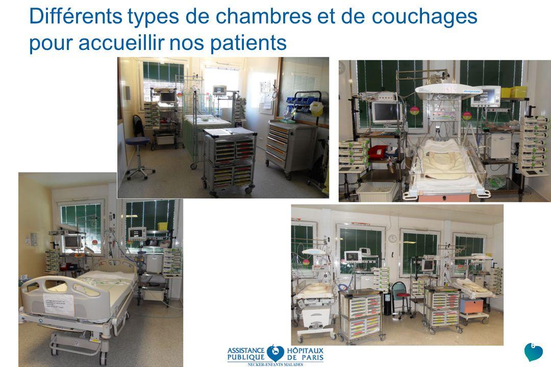 Différents types de chambres et de couchages pour accueillir nos patients 6