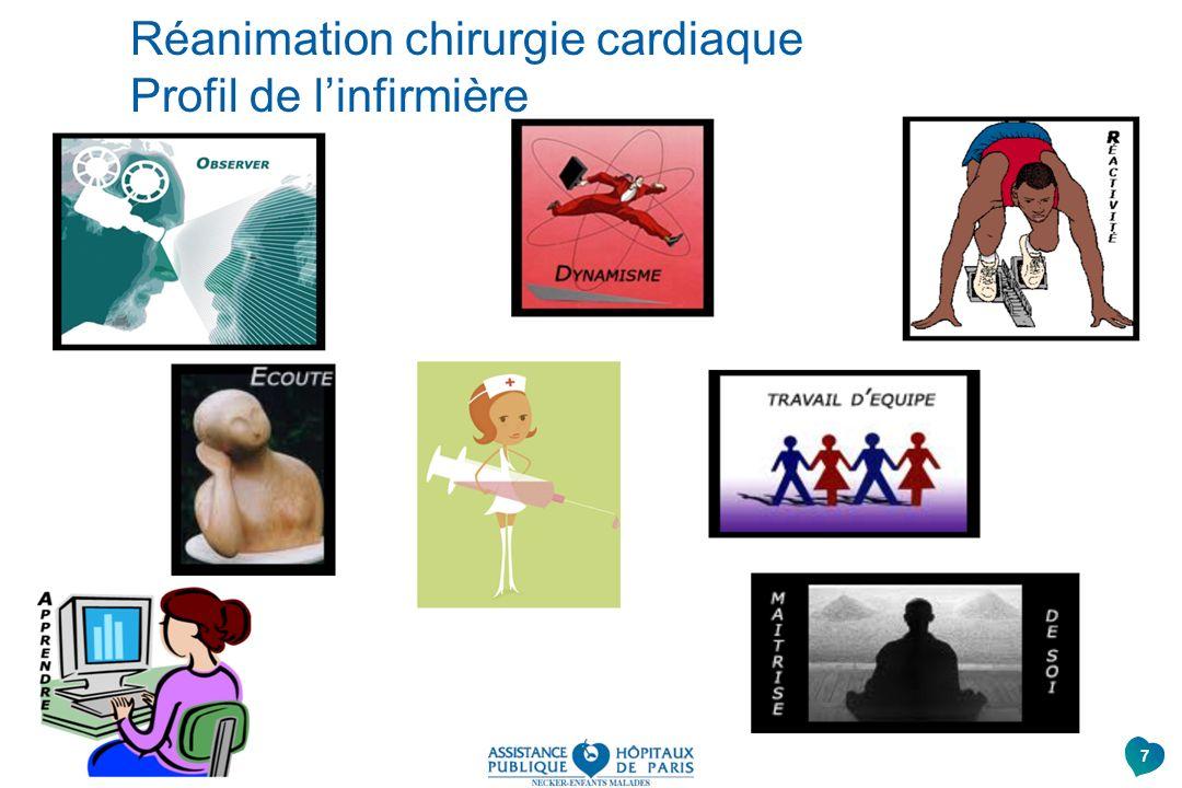 Réanimation chirurgie cardiaque Profil de linfirmière 7