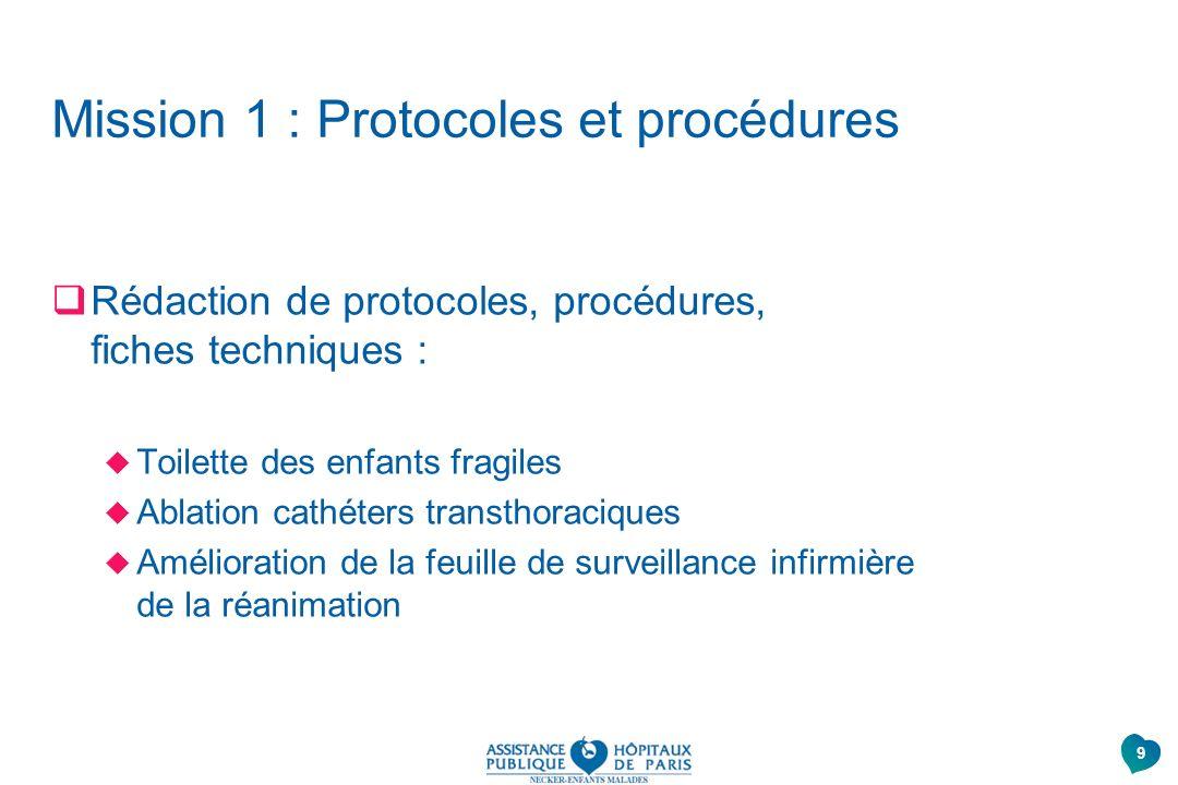 Mission 1 : Protocoles et procédures Rédaction de protocoles, procédures, fiches techniques : Toilette des enfants fragiles Ablation cathéters transth