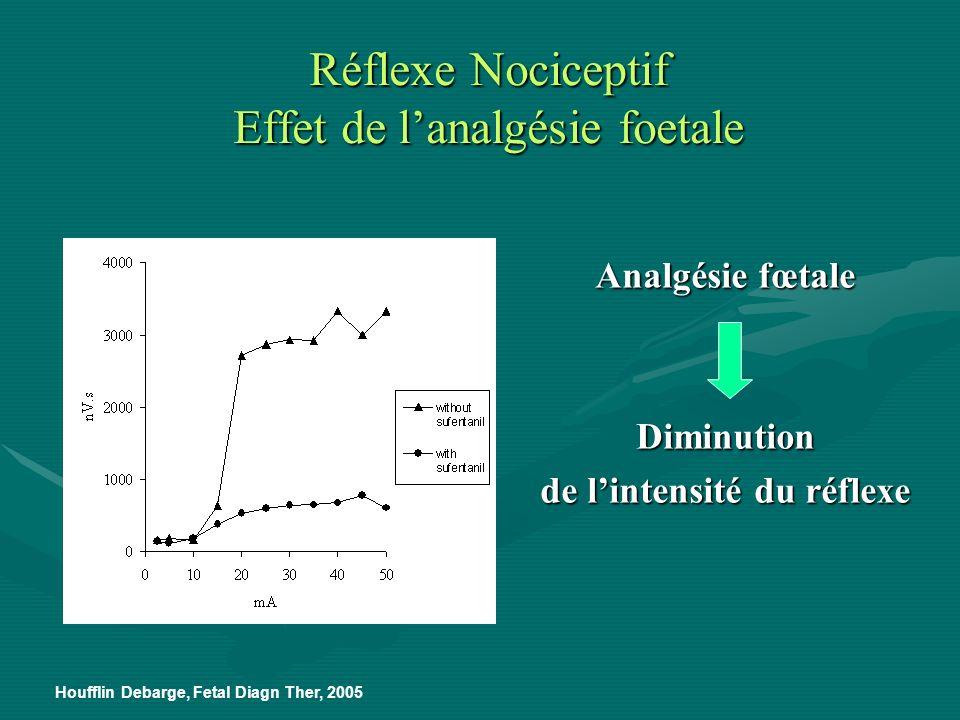 Réflexe Nociceptif Effet de lanalgésie foetale Analgésie fœtale Diminution de lintensité du réflexe Houfflin Debarge, Fetal Diagn Ther, 2005
