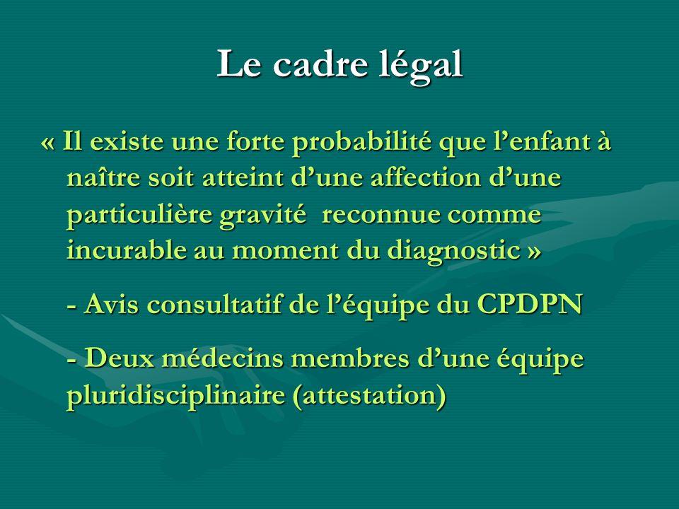 Le cadre légal « Il existe une forte probabilité que lenfant à naître soit atteint dune affection dune particulière gravité reconnue comme incurable a