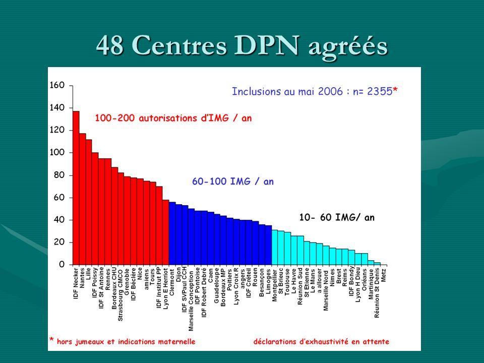 48 Centres DPN agréés