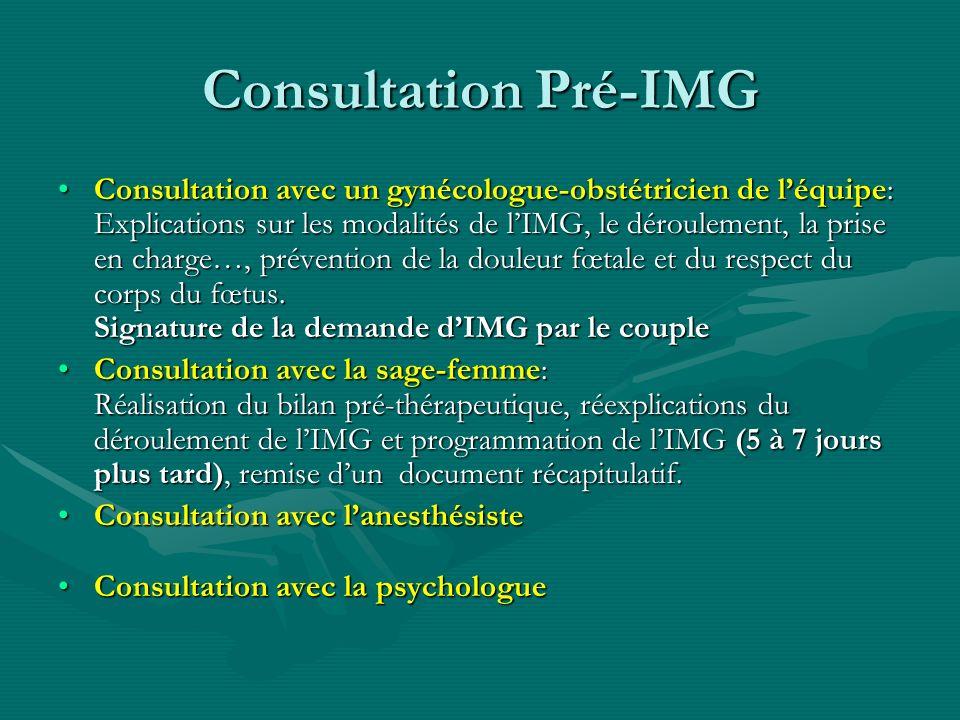 Consultation Pré-IMG Consultation avec un gynécologue-obstétricien de léquipe: Explications sur les modalités de lIMG, le déroulement, la prise en cha