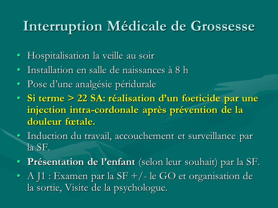 Interruption Médicale de Grossesse Hospitalisation la veille au soirHospitalisation la veille au soir Installation en salle de naissances à 8 hInstall