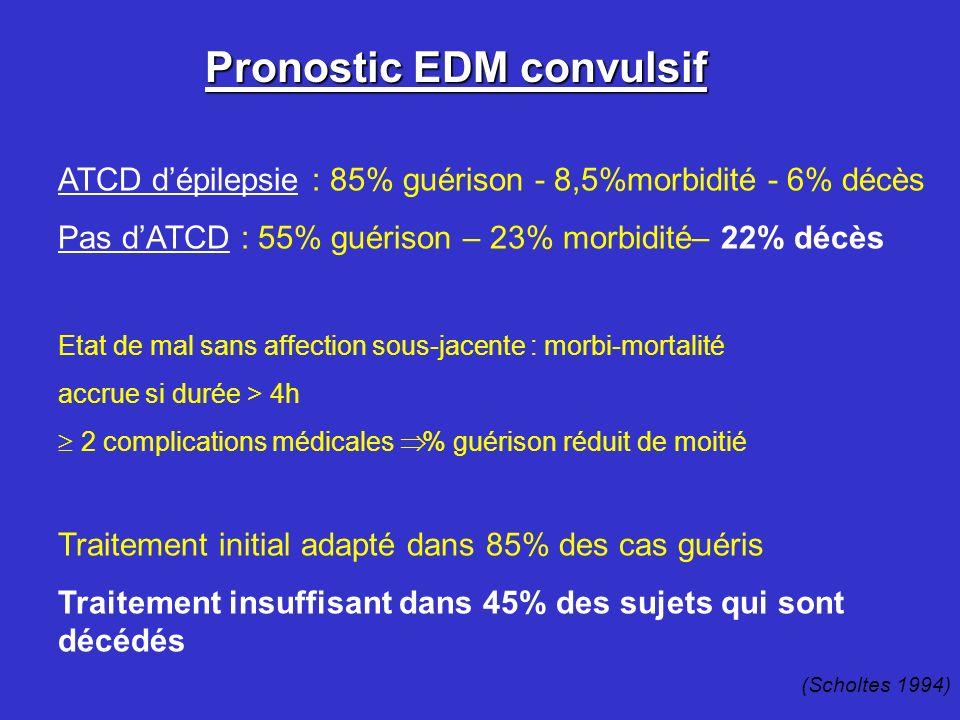 Pronostic EDM convulsif ATCD dépilepsie : 85% guérison - 8,5%morbidité - 6% décès Pas dATCD : 55% guérison – 23% morbidité– 22% décès Etat de mal sans