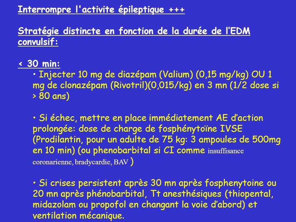 Interrompre l'activite épileptique +++ Stratégie distincte en fonction de la durée de lEDM convulsif: < 30 min: Injecter 10 mg de diazépam (Valium) (0