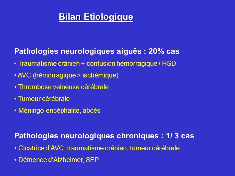 Pathologies neurologiques aiguës : 20% cas Traumatisme crânien + contusion hémorragique / HSD AVC (hémorragique > ischémique) Thrombose veineuse céréb