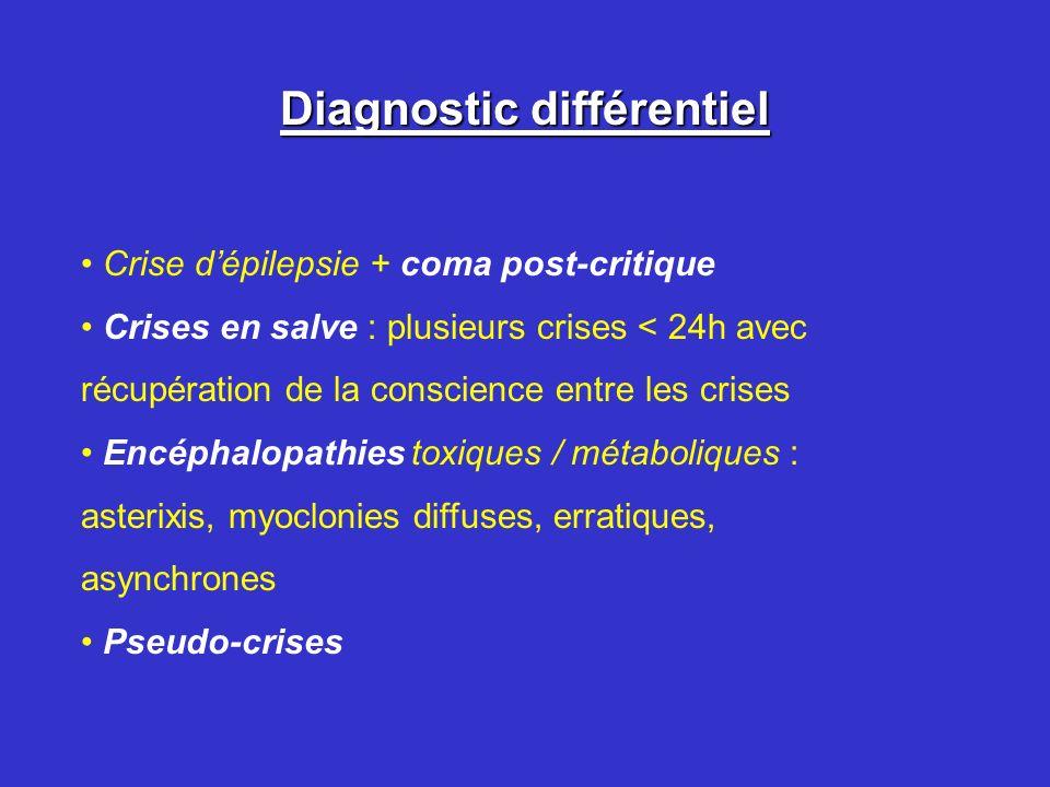 Diagnostic différentiel Crise dépilepsie + coma post-critique Crises en salve : plusieurs crises < 24h avec récupération de la conscience entre les cr
