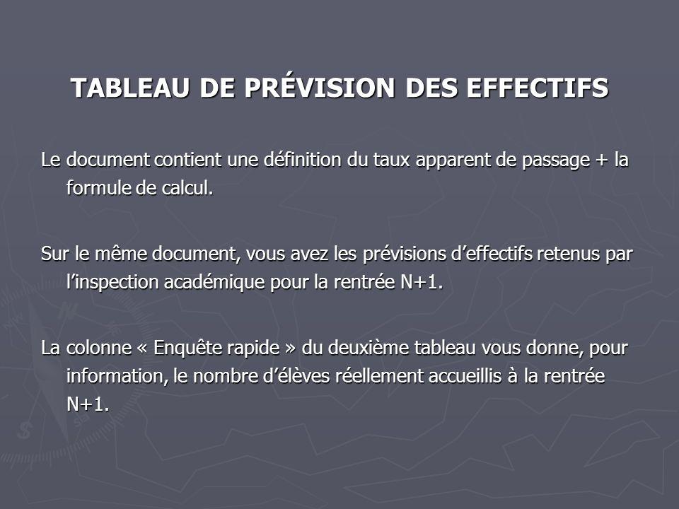 TABLEAU DE PRÉVISION DES EFFECTIFS Le document contient une définition du taux apparent de passage + la formule de calcul. Sur le même document, vous