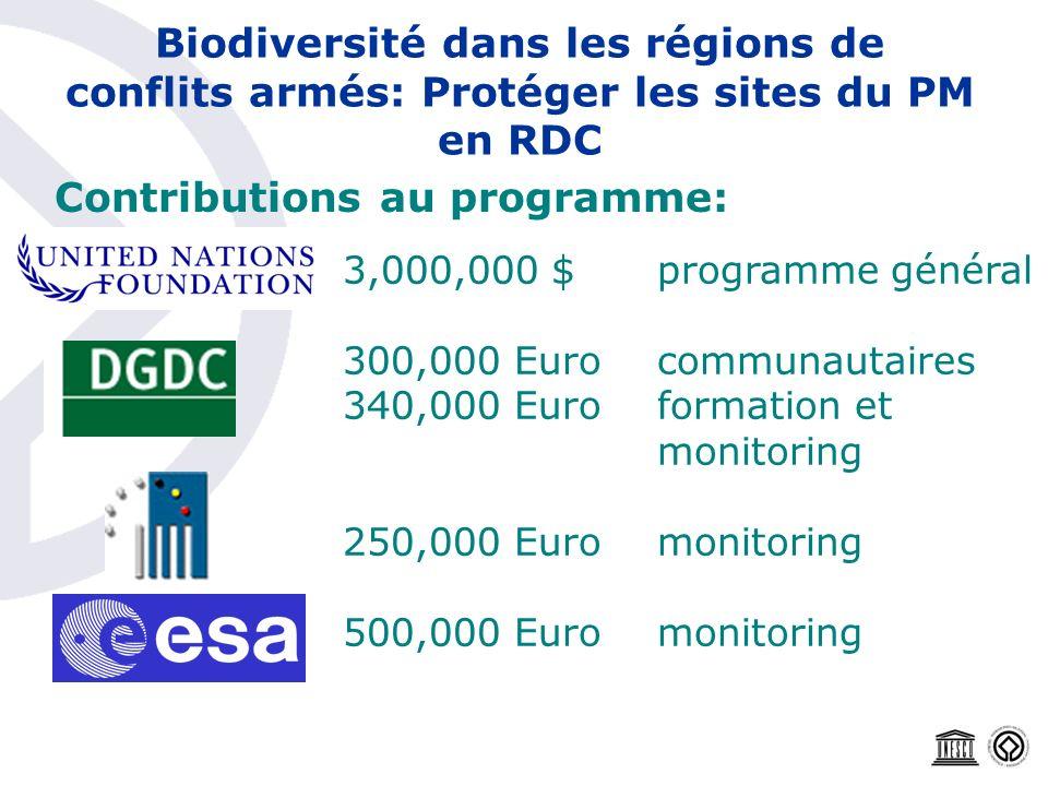 Contributions au programme: 3,000,000 $programme général 300,000 Eurocommunautaires 340,000 Euro formation et monitoring 250,000 Euromonitoring 500,00