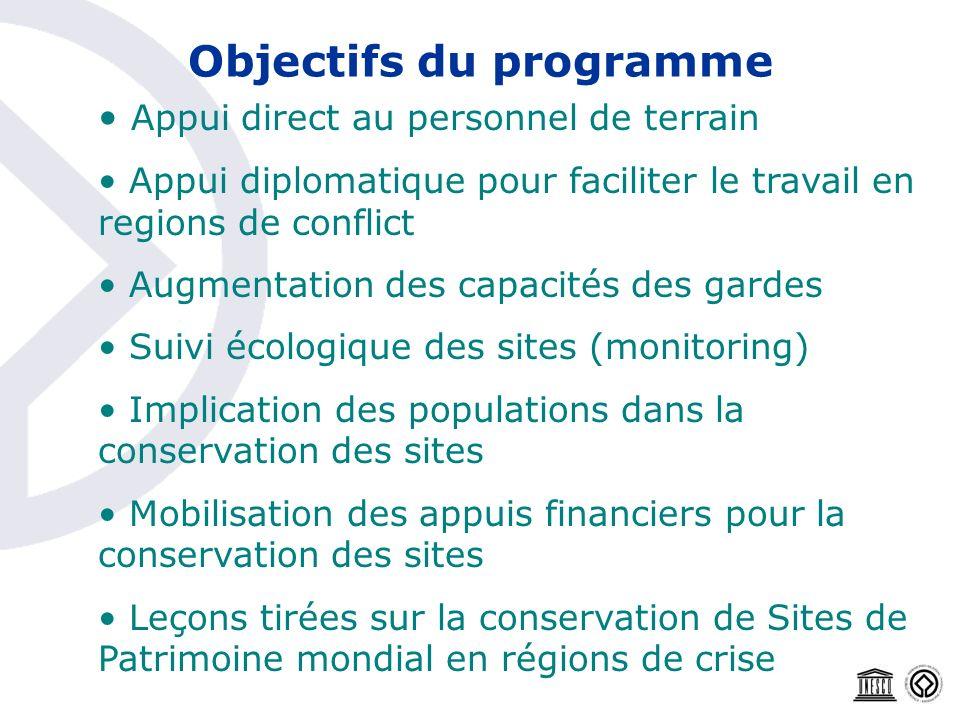 Objectifs du programme Appui direct au personnel de terrain Appui diplomatique pour faciliter le travail en regions de conflict Augmentation des capac