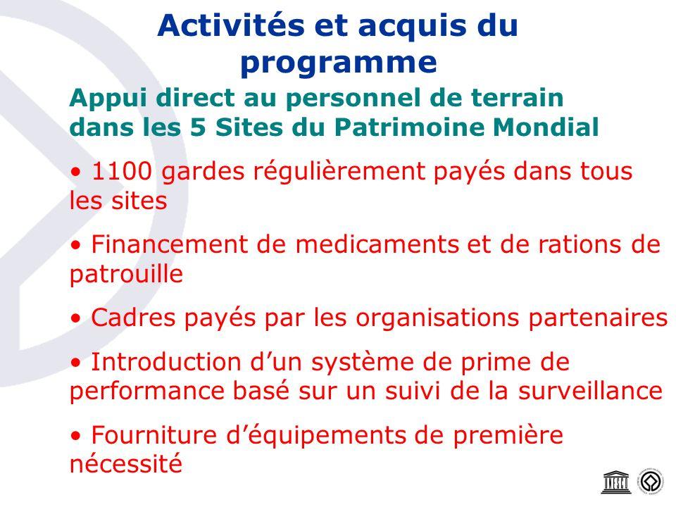Activités et acquis du programme Appui direct au personnel de terrain dans les 5 Sites du Patrimoine Mondial 1100 gardes régulièrement payés dans tous
