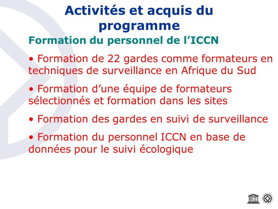 Activités et acquis du programme Formation du personnel de lICCN Formation de 22 gardes comme formateurs en techniques de surveillance en Afrique du S