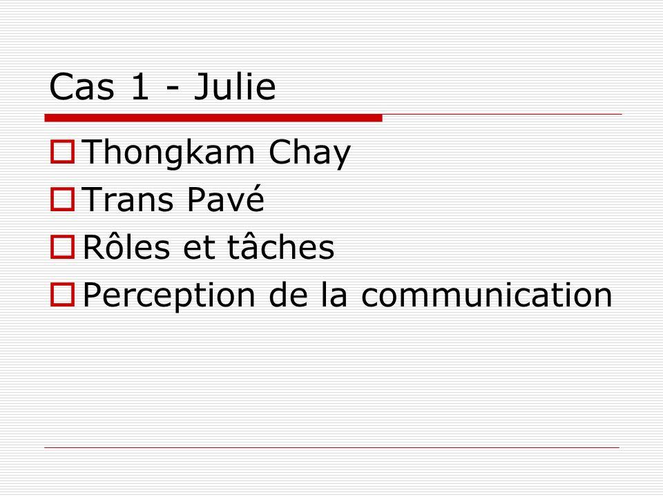 Cas 1 - Julie Thongkam Chay Trans Pavé Rôles et tâches Perception de la communication