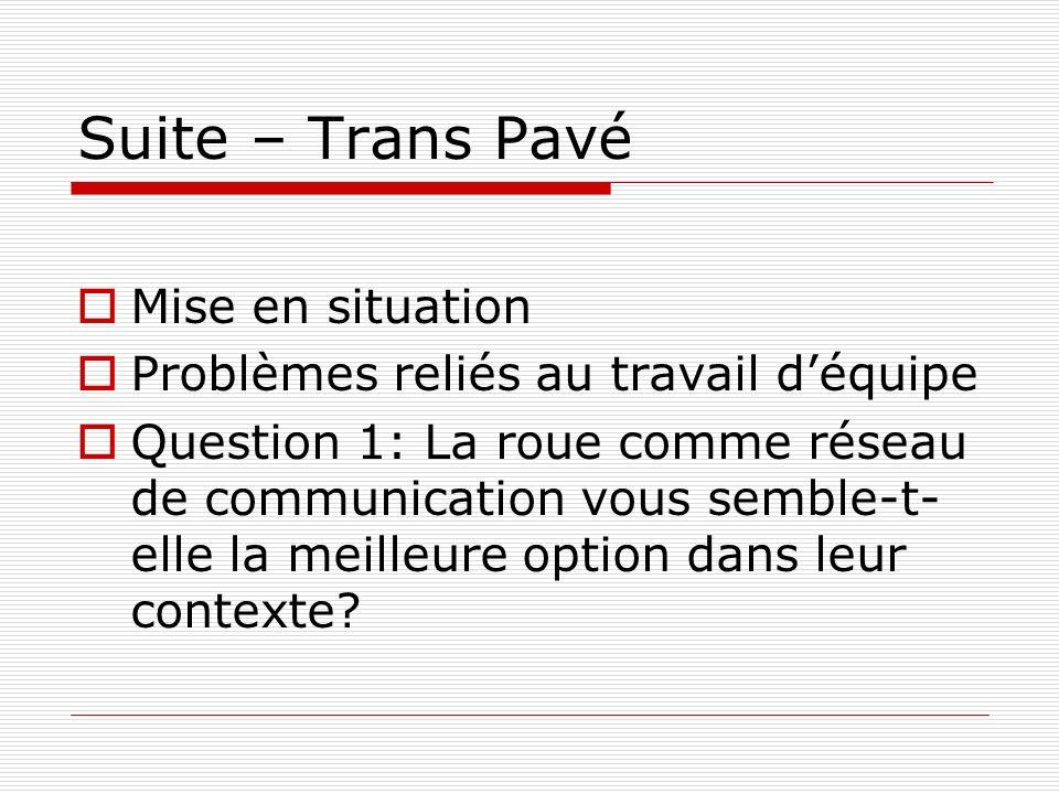 Suite – Trans Pavé Mise en situation Problèmes reliés au travail déquipe Question 1: La roue comme réseau de communication vous semble-t- elle la meil