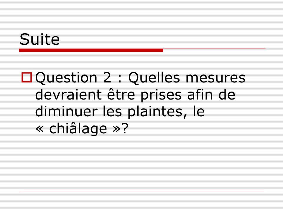 Suite Question 2 : Quelles mesures devraient être prises afin de diminuer les plaintes, le « chiâlage »?