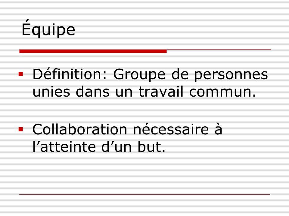 Équipe Définition: Groupe de personnes unies dans un travail commun. Collaboration nécessaire à latteinte dun but.