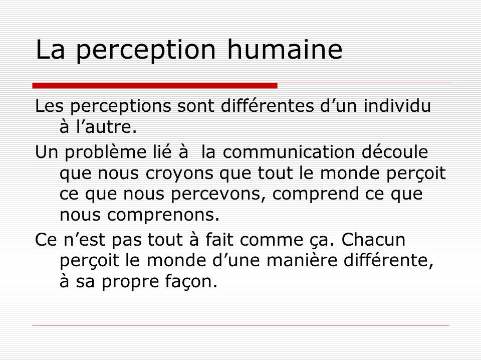 La perception humaine Les perceptions sont différentes dun individu à lautre. Un problème lié à la communication découle que nous croyons que tout le