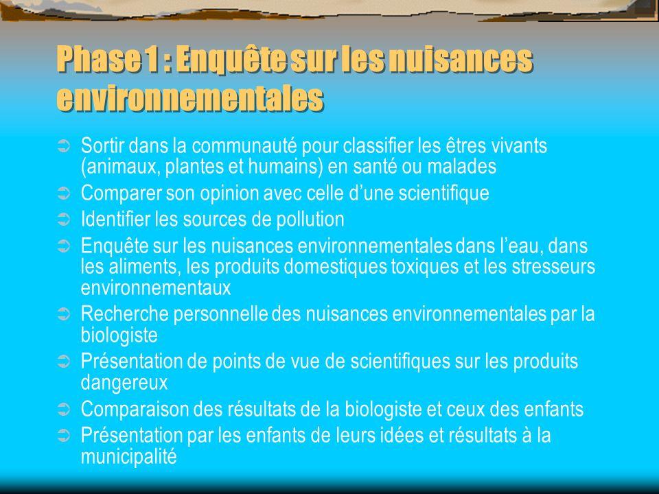 Phase 1 : Enquête sur les nuisances environnementales Sortir dans la communauté pour classifier les êtres vivants (animaux, plantes et humains) en san