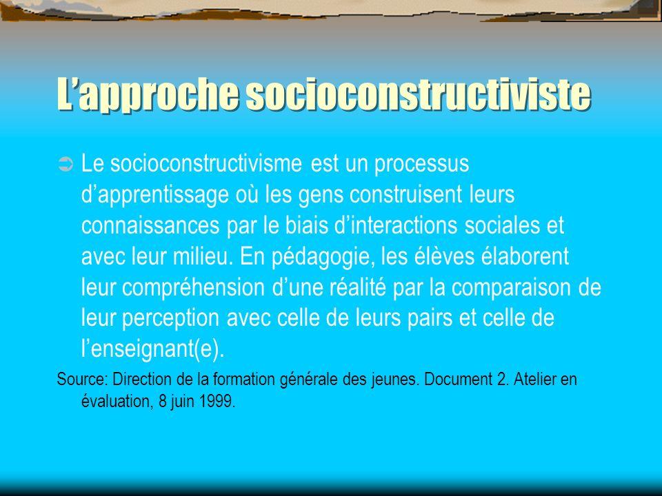 Lapproche socioconstructiviste Le socioconstructivisme est un processus dapprentissage où les gens construisent leurs connaissances par le biais dinte