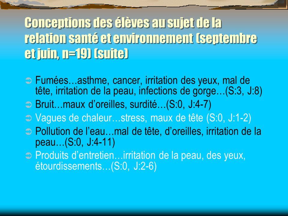 Conceptions des élèves au sujet de la relation santé et environnement (septembre et juin, n=19) (suite) Fumées…asthme, cancer, irritation des yeux, ma