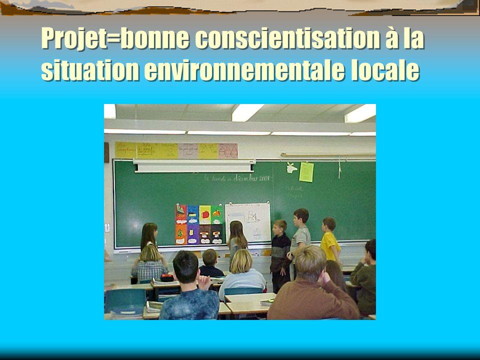Projet=bonne conscientisation à la situation environnementale locale