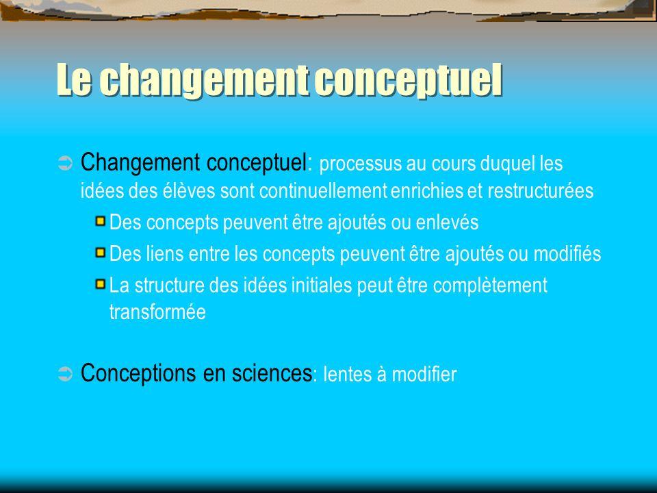 Le changement conceptuel Changement conceptuel: processus au cours duquel les idées des élèves sont continuellement enrichies et restructurées Des con