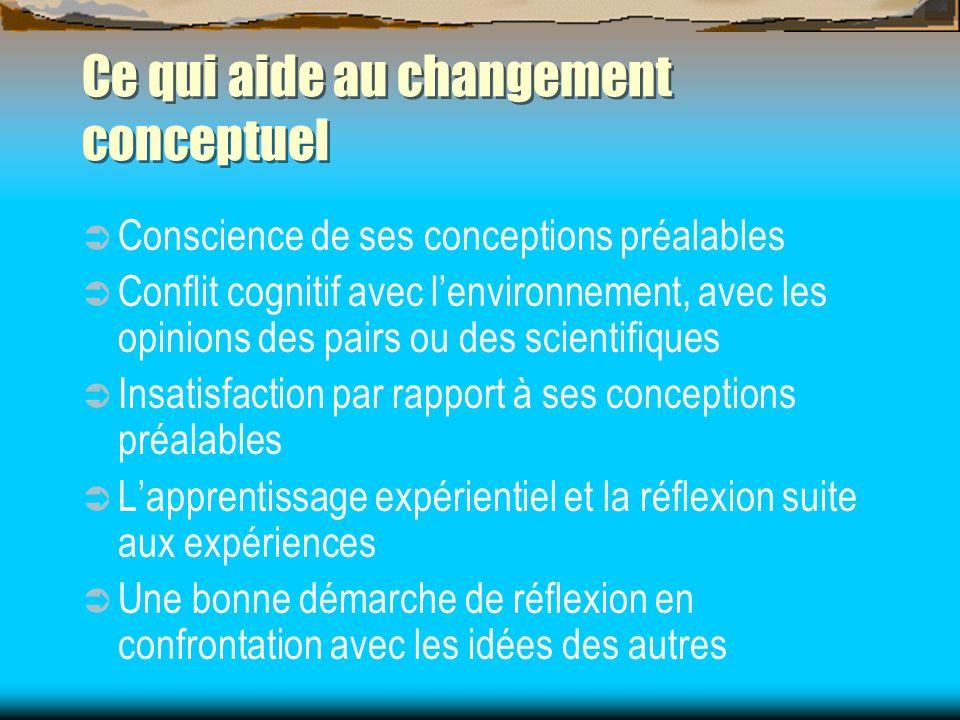Ce qui aide au changement conceptuel Conscience de ses conceptions préalables Conflit cognitif avec lenvironnement, avec les opinions des pairs ou des