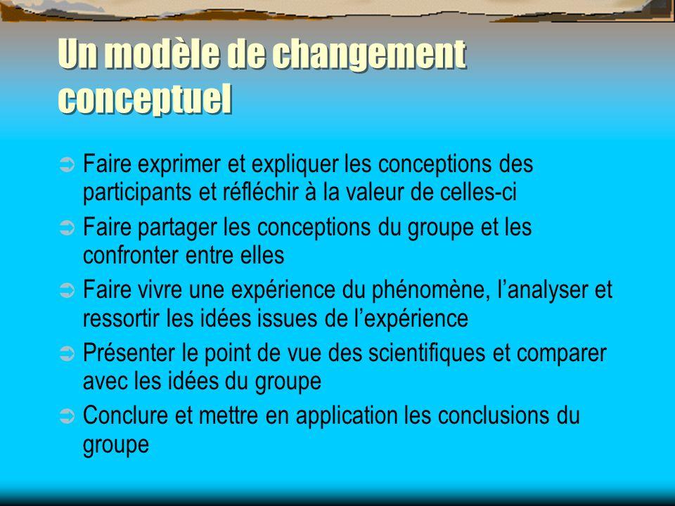 Un modèle de changement conceptuel Faire exprimer et expliquer les conceptions des participants et réfléchir à la valeur de celles-ci Faire partager l