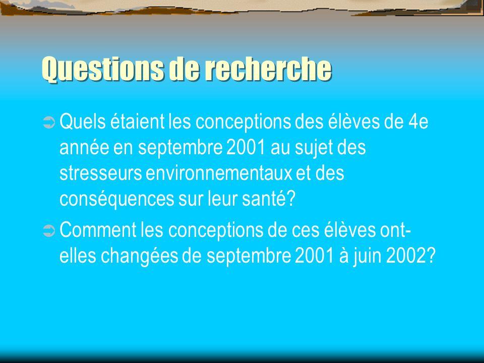 Questions de recherche Quels étaient les conceptions des élèves de 4e année en septembre 2001 au sujet des stresseurs environnementaux et des conséque