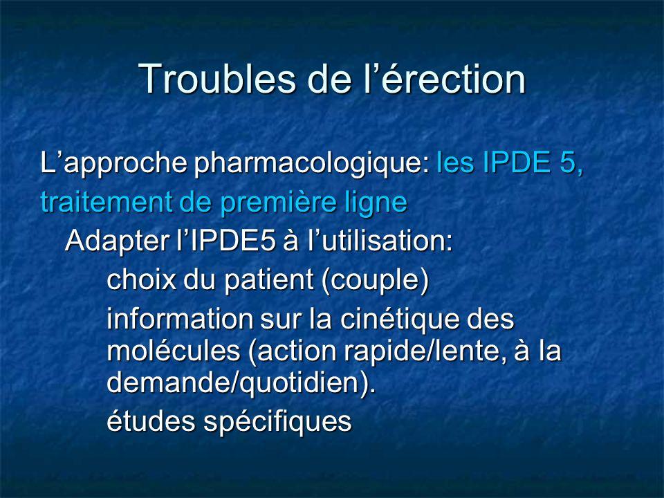 Troubles de lérection Lapproche pharmacologique: les IPDE 5, traitement de première ligne Adapter lIPDE5 à lutilisation: choix du patient (couple) inf